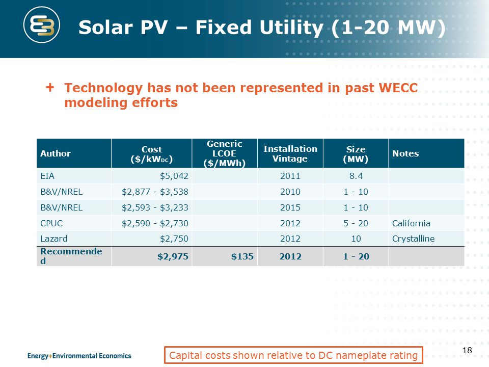 Solar PV – Fixed Utility (1-20 MW) Technology has not been represented in past WECC modeling efforts 18 Author Cost ($/kW DC ) Generic LCOE ($/MWh) In