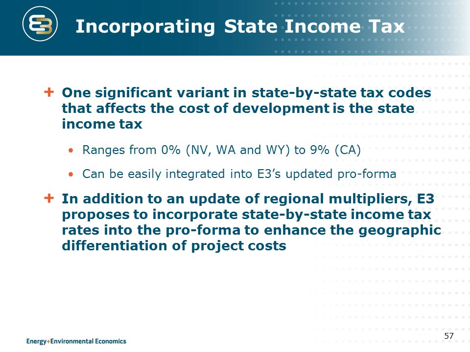 Incorporating State Income Tax One significant variant in state-by-state tax codes that affects the cost of development is the state income tax Ranges from 0% (NV, WA and WY) to 9% (CA) Can be easily integrated into E3's updated pro-forma In addition to an update of regional multipliers, E3 proposes to incorporate state-by-state income tax rates into the pro-forma to enhance the geographic differentiation of project costs 57