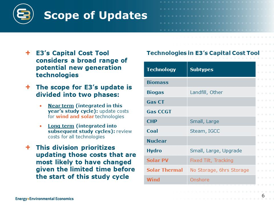 Scope of Updates E3's Capital Cost Tool considers a broad range of potential new generation technologies The scope for E3's update is divided into two phases: Near term (integrated in this year's study cycle): update costs for wind and solar technologies Long term (integrated into subsequent study cycles): review costs for all technologies This division prioritizes updating those costs that are most likely to have changed given the limited time before the start of this study cycle 6 TechnologySubtypes Biomass BiogasLandfill, Other Gas CT Gas CCGT CHPSmall, Large CoalSteam, IGCC Nuclear HydroSmall, Large, Upgrade Solar PVFixed Tilt, Tracking Solar ThermalNo Storage, 6hrs Storage WindOnshore Technologies in E3's Capital Cost Tool