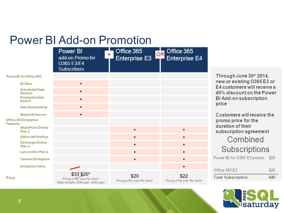 8 Pricing Shown is US Commercial ERP through the Microsoft Online Subscription Program. Power BI add-on Promo for O365 E3/E4 Subscribers Office 365 En