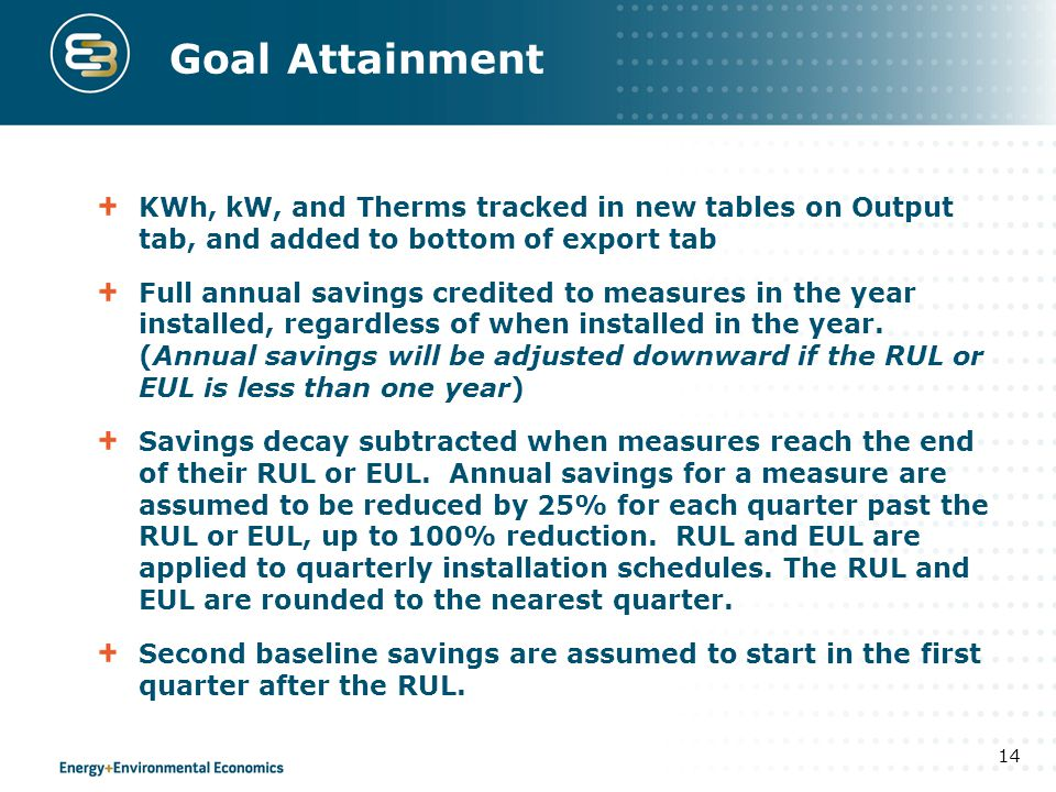 Goal Attainment KWh, kW, and Therms tracked in new tables on Output tab, and added to bottom of export tab Full annual savings credited to measures in the year installed, regardless of when installed in the year.