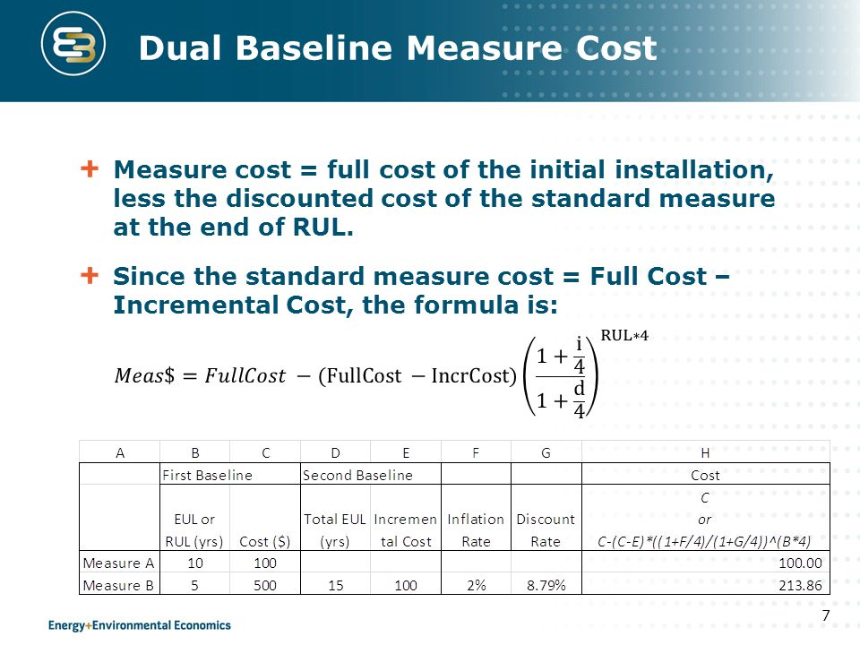 Dual Baseline Measure Cost Measure cost = full cost of the initial installation, less the discounted cost of the standard measure at the end of RUL.