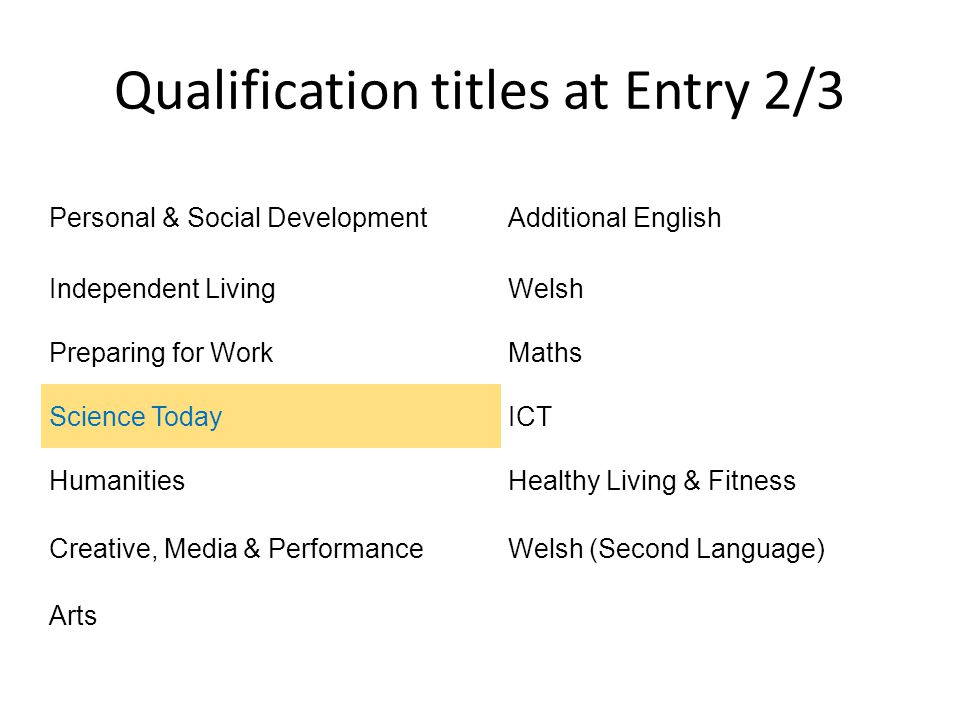 Qualification titles at Entry 2/3 Personal & Social DevelopmentAdditional English Independent LivingWelsh Preparing for WorkMaths Science TodayICT HumanitiesHealthy Living & Fitness Creative, Media & PerformanceWelsh (Second Language) Arts