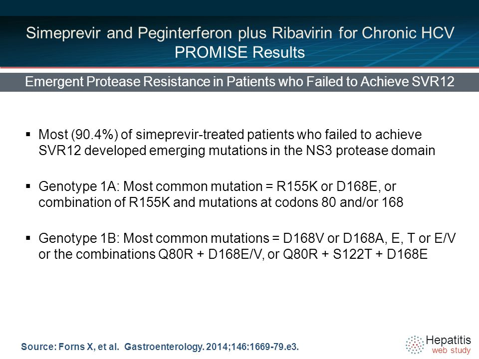 Hepatitis web study Simeprevir and Peginterferon plus Ribavirin for Chronic HCV PROMISE Results Emergent Protease Resistance in Patients who Failed to Achieve SVR12 Source: Forns X, et al.