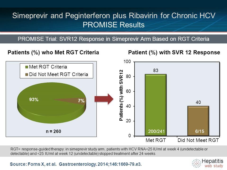 Hepatitis web study Source: Forns X, et al.Gastroenterology.