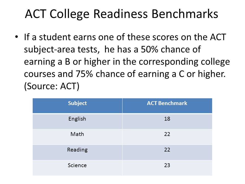 ACT College Readiness Benchmarks If a student earns one of these scores on the ACT subject-area tests, he has a 50% chance of earning a B or higher in