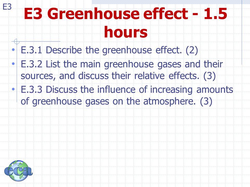 E3 E3 Greenhouse effect - 1.5 hours E.3.1 Describe the greenhouse effect. (2) E.3.2 List the main greenhouse gases and their sources, and discuss thei