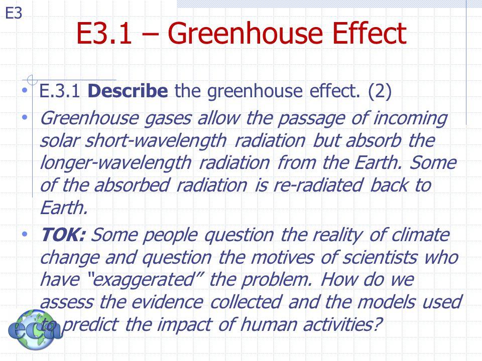 E3 E3.1 – Greenhouse Effect E.3.1 Describe the greenhouse effect. (2) Greenhouse gases allow the passage of incoming solar short-wavelength radiation