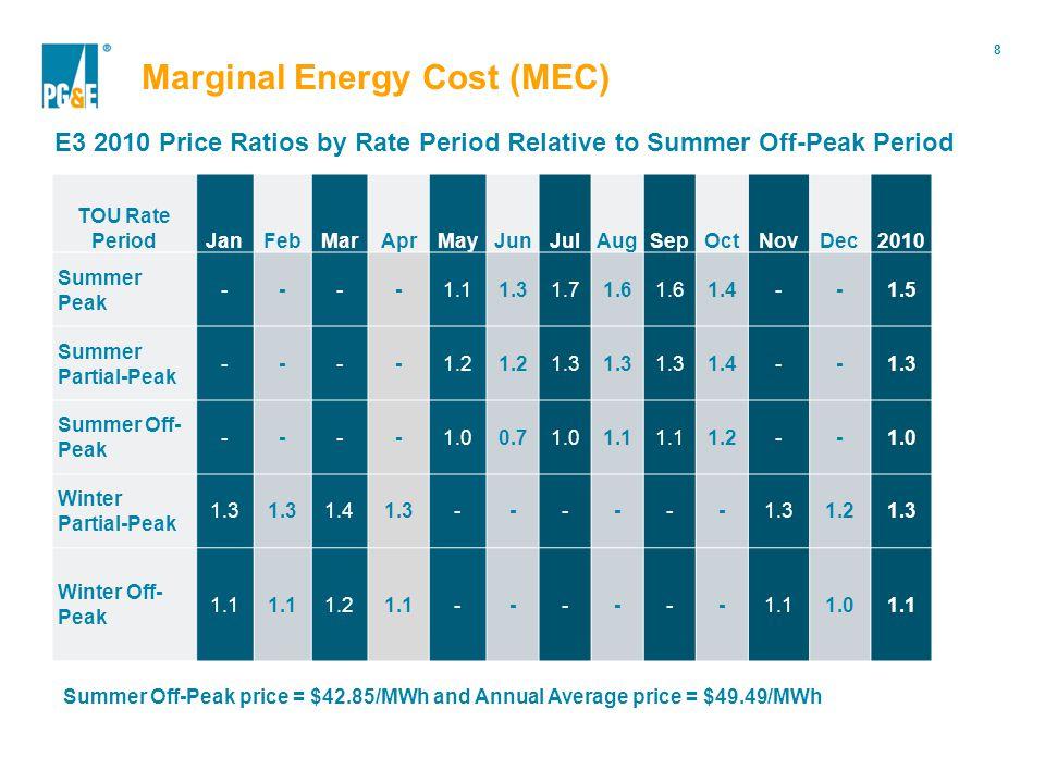 8 Portfolio Modification Marginal Energy Cost (MEC) E3 2010 Price Ratios by Rate Period Relative to Summer Off-Peak Period TOU Rate PeriodJanFebMarAprMayJunJulAugSepOctNovDec2010 Summer Peak ----1.11.31.71.6 1.4--1.5 Summer Partial-Peak ----1.2 1.3 1.4--1.3 Summer Off- Peak ----1.00.71.01.1 1.2--1.0 Winter Partial-Peak 1.3 1.41.3------ 1.21.3 Winter Off- Peak 1.1 1.21.1------ 1.01.1 Summer Off-Peak price = $42.85/MWh and Annual Average price = $49.49/MWh