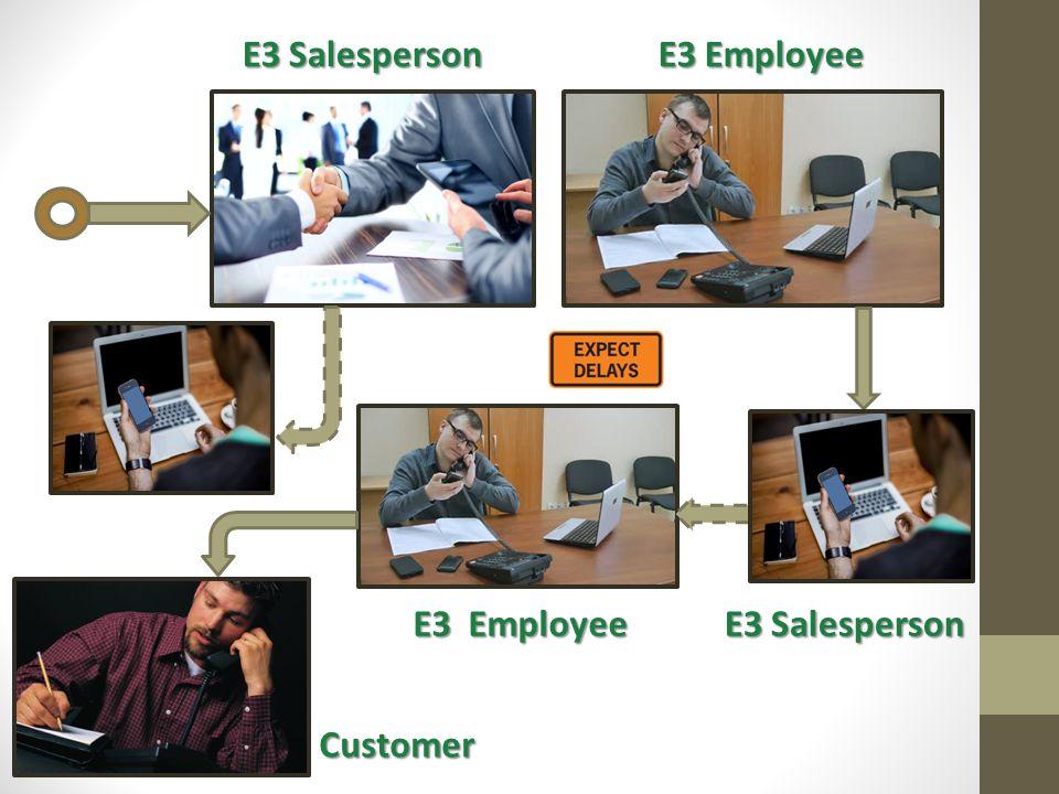 E3 Salesperson E3 Employee E3 Salesperson E3 Employee Customer