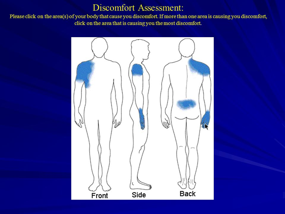 Discomfort Assessment: Please click on the area(s) of your body that cause you discomfort.