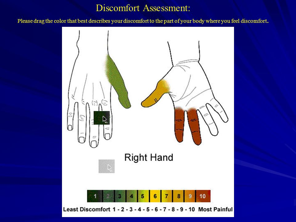 Discomfort Assessment: Please drag the color that best describes your discomfort to the part of your body where you feel discomfort.
