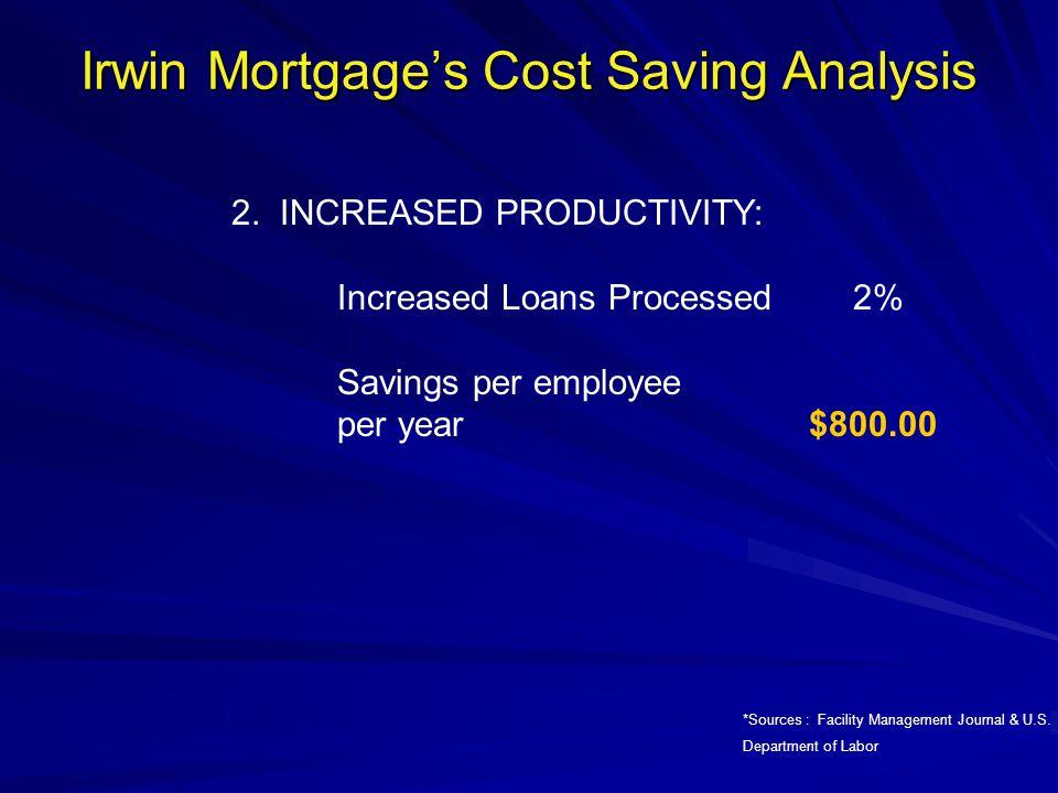 Irwin Mortgage's Cost Saving Analysis 1.