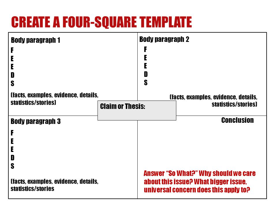 CREATE A FOUR-SQUARE TEMPLATE Claim or Thesis: Body paragraph 1 Body paragraph 2 Body paragraph 3 F E D S (facts, examples, evidence, details, statistics/stories) F E D S (facts, examples, evidence, details, statistics/stories) F E D S (facts, examples, evidence, details, statistics/stories Conclusion Answer So What? Why should we care about this issue.