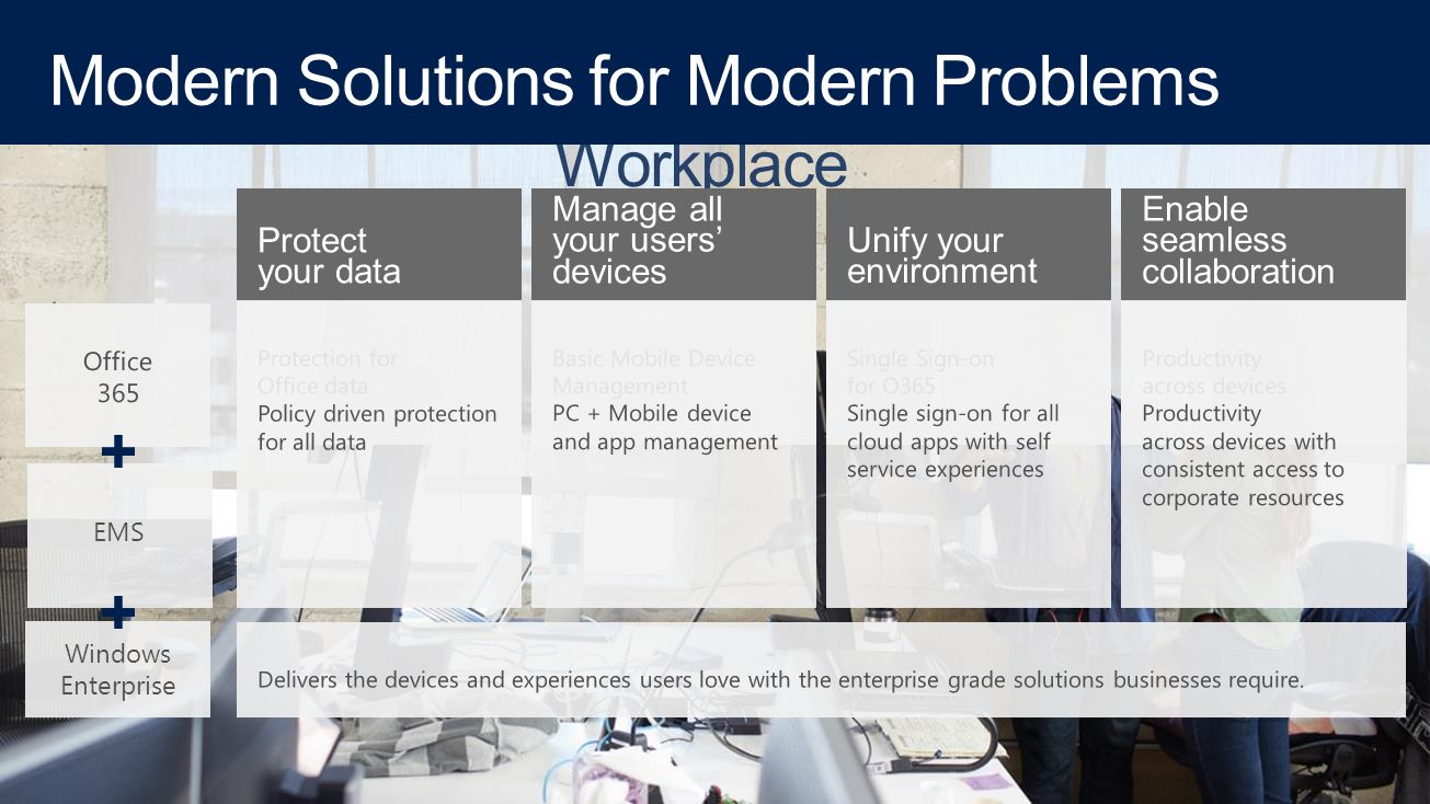 Navigating IT Complexity in the Modern Workplace EMS Windows Enterprise