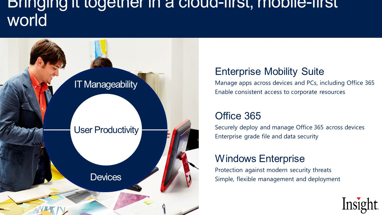 IT Manageability User Productivity Devices