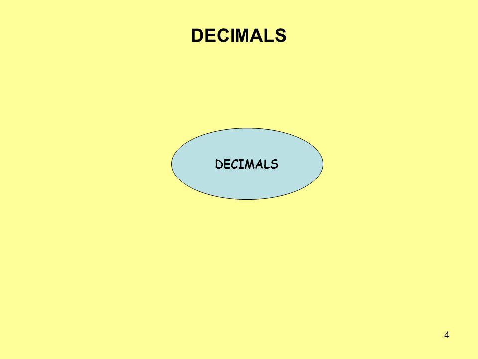 4 DECIMALS