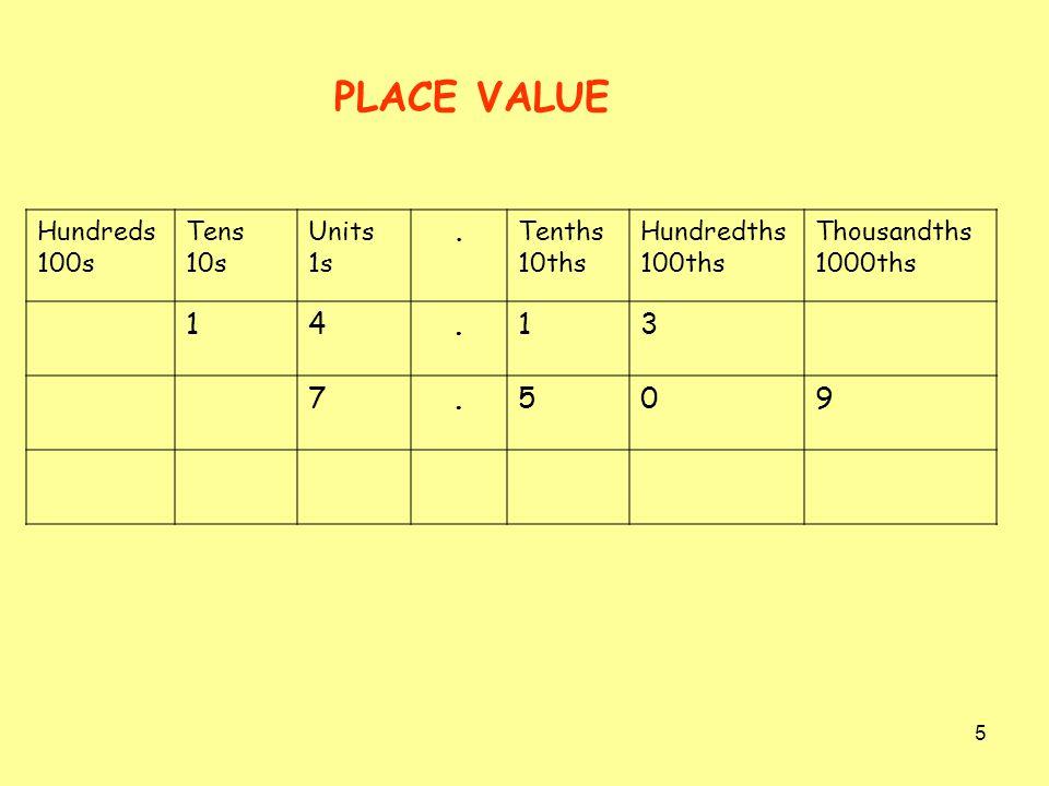 5 PLACE VALUE Hundreds 100s Tens 10s Units 1s.Tenths 10ths Hundredths 100ths Thousandths 1000ths 14.13 7.509