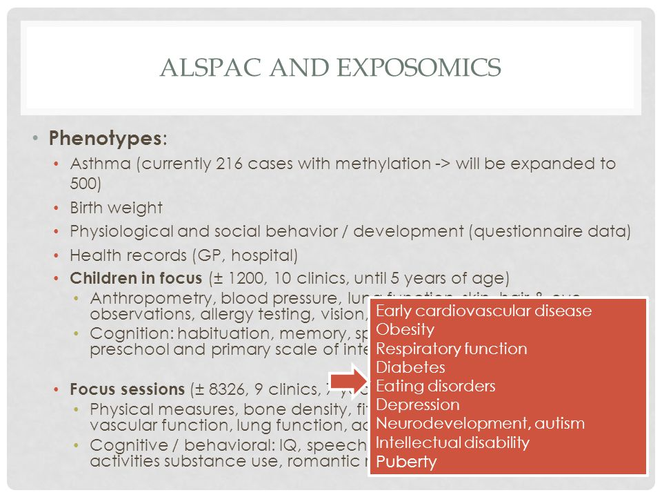 ALSPAC AND EXPOSOMICS Phenotypes : Asthma (currently 216 cases with methylation -> will be expanded to 500) Birth weight Physiological and social behavior / development (questionnaire data) Health records (GP, hospital) Children in focus (± 1200, 10 clinics, until 5 years of age) Anthropometry, blood pressure, lung function, skin, hair & eye observations, allergy testing, vision, hearing, dental Cognition: habituation, memory, speech (Griffiths test and Wechsler preschool and primary scale of intelligence) Focus sessions (± 8326, 9 clinics, 7 years untill 17) Physical measures, bone density, fitness, vision, hearing, allergies, vascular function, lung function, acne Cognitive / behavioral: IQ, speech & language, bullying, antisocial activities substance use, romantic relations, psychosis, depression Early cardiovascular disease Obesity Respiratory function Diabetes Eating disorders Depression Neurodevelopment, autism Intellectual disability Puberty
