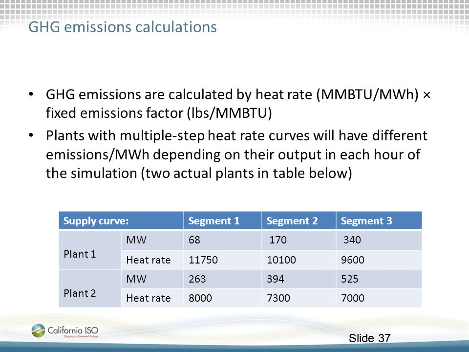 Slide 37 GHG emissions calculations GHG emissions are calculated by heat rate (MMBTU/MWh) × fixed emissions factor (lbs/MMBTU) Plants with multiple-st