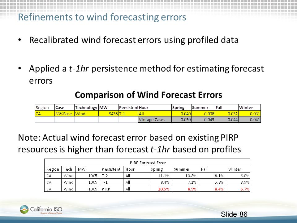 Slide 86 Refinements to wind forecasting errors Recalibrated wind forecast errors using profiled data Applied a t-1hr persistence method for estimatin