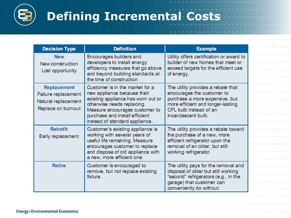 Defining Incremental Costs