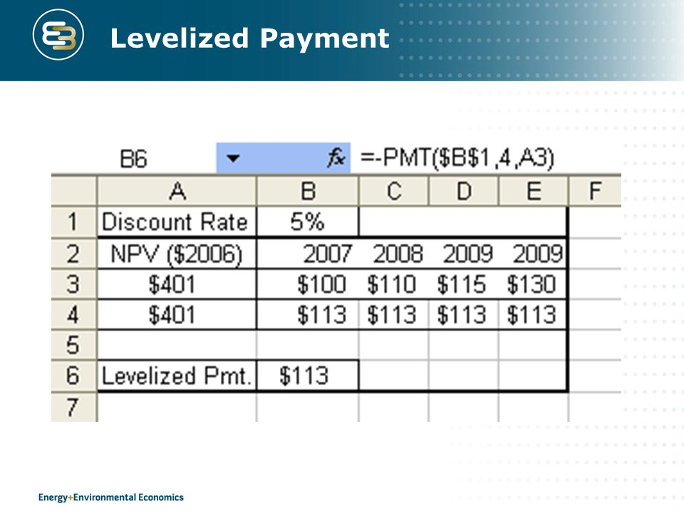 Levelized Payment