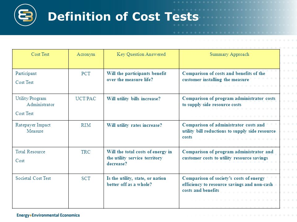 Definition of Cost Tests Cost TestAcronymKey Question AnsweredSummary Approach Participant Cost Test PCTWill the participants benefit over the measure life.