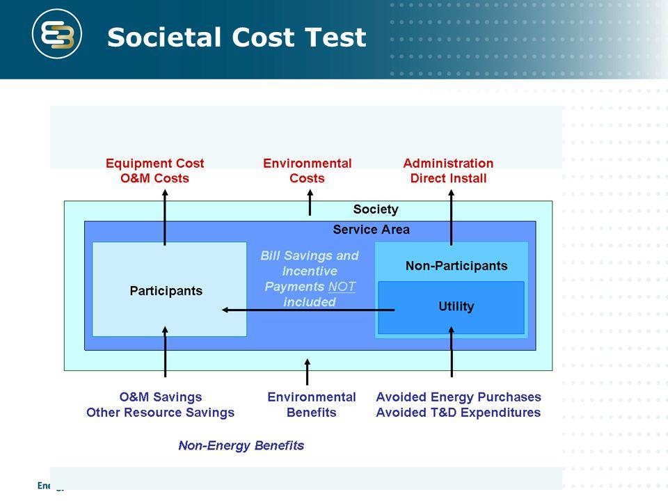 Societal Cost Test