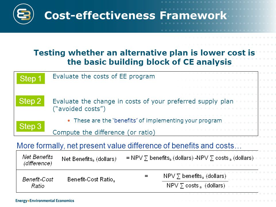 Cost-effectiveness Framework Testing whether an alternative plan is lower cost is the basic building block of CE analysis Evaluate the costs of EE program Evaluate the change in costs of your preferred supply plan ( avoided costs ) These are the 'benefits' of implementing your program Compute the difference (or ratio) More formally, net present value difference of benefits and costs… Step 1 Step 2 Step 3