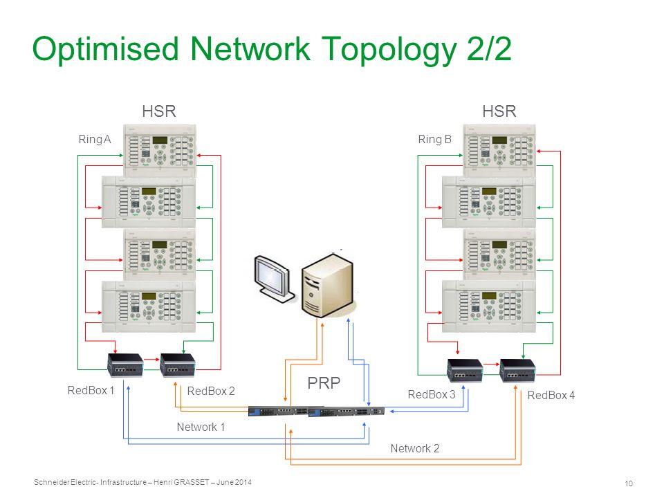 Schneider Electric 10 - Infrastructure – Henri GRASSET – June 2014 Optimised Network Topology 2/2 RedBox 1 RedBox 2 RedBox 3 RedBox 4 PRP Network 1 Ring A Network 2 HSR Ring B