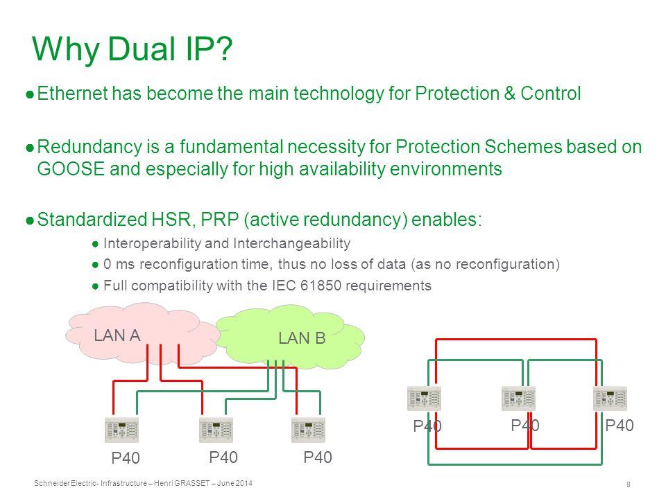 Schneider Electric 8 - Infrastructure – Henri GRASSET – June 2014 Why Dual IP.