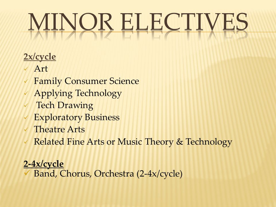 2x/cycle Art Family Consumer Science Applying Technology Tech Drawing Exploratory Business Theatre Arts Related Fine Arts or Music Theory & Technology