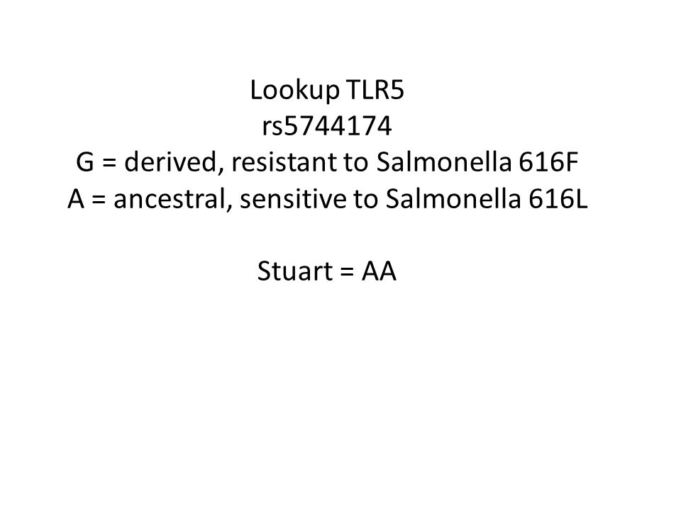 Lookup TLR5 rs5744174 G = derived, resistant to Salmonella 616F A = ancestral, sensitive to Salmonella 616L Stuart = AA