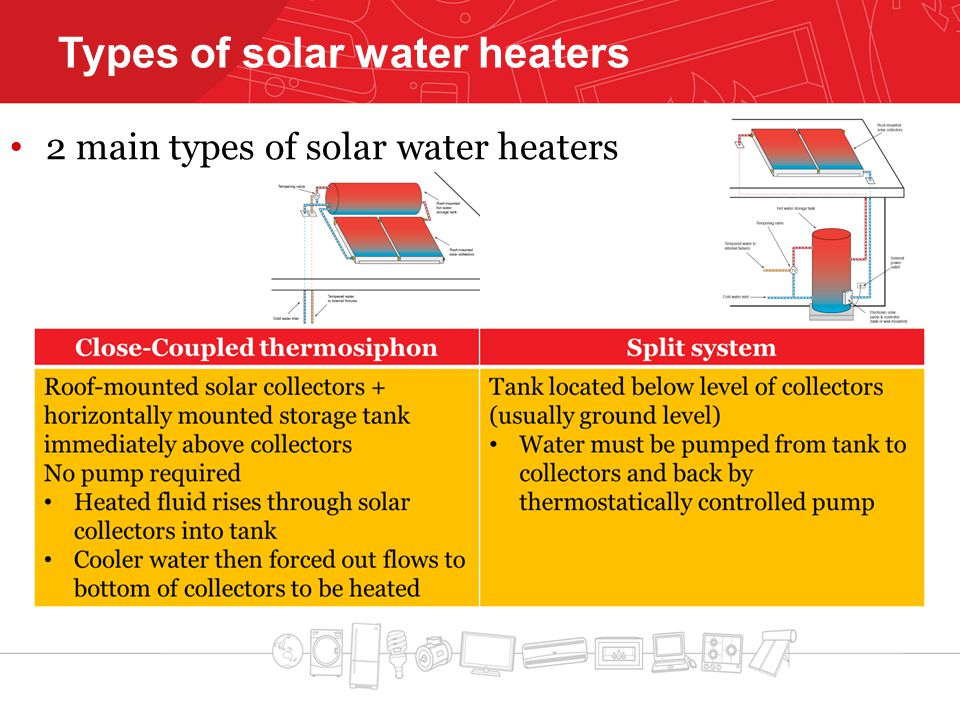 Types of solar water heaters 2 main types of solar water heaters