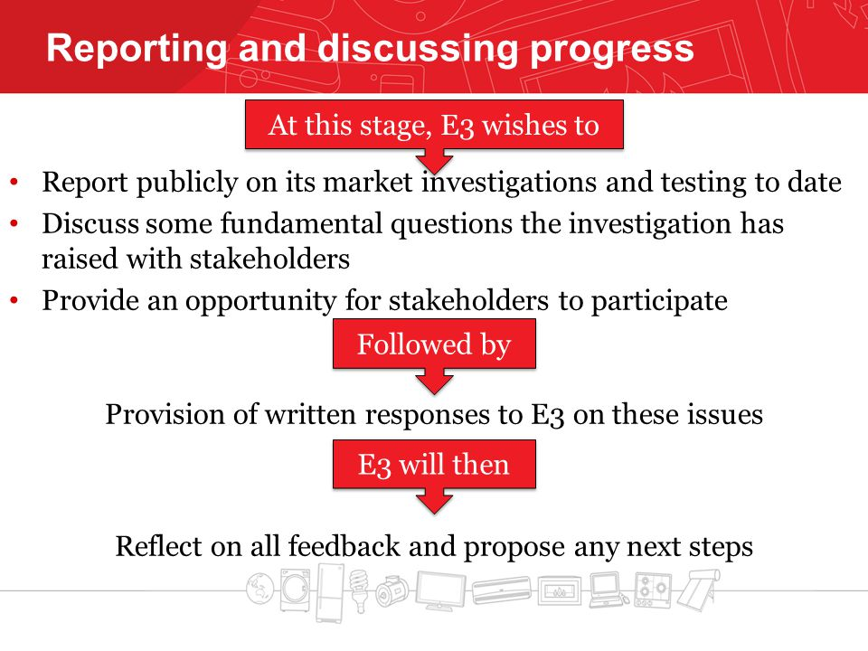 Reporting and discussing progress Report publicly on its market investigations and testing to date Discuss some fundamental questions the investigatio