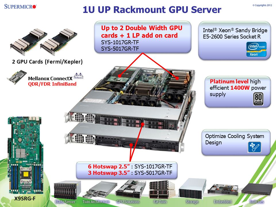 1U DP Rackmount GPU Server 4 Hotswap 2.5 SATA/SSD Drive Up to 3 Double Width GPU cards + 1 LP add on card 3 GPUs:SYS-1027GR-TRF SYS-1027GR-TSF SYS-1027GR-TRFT Optimize Cooling System Design Intel ® Xeon ® Sandy Bridge E5-2600 Series Socket R Platinum level high efficient 1800W redundant power supply (Single for 1027GR-TSF) Mellanox ConnectX QDR/FDR InfiniBand X9DRG-HF/HTF 10GbE onboard SYS-1027GR-TRFT 3 GPU Cards (Fermi/Kepler)