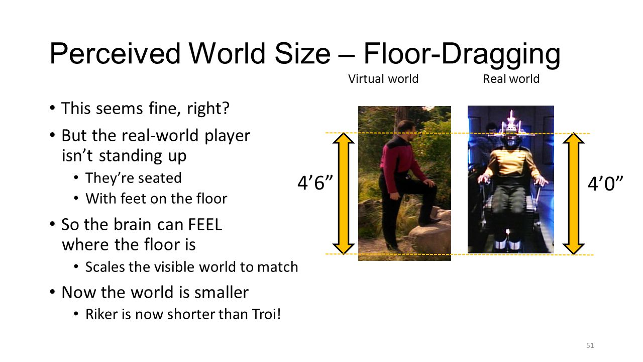 51 4'6 Perceived World Size – Floor-Dragging 4'0 Real world Virtual world This seems fine, right.