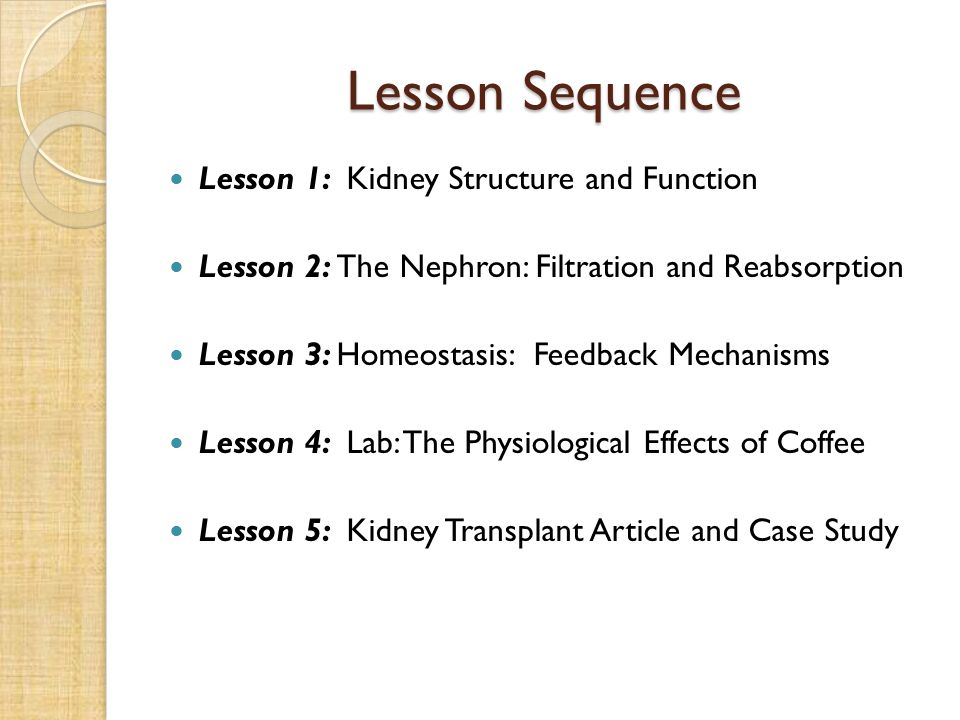 Lesson Sequence Lesson 1: Kidney Structure and Function Lesson 2: The Nephron: Filtration and Reabsorption Lesson 3: Homeostasis: Feedback Mechanisms Lesson 4: Lab: The Physiological Effects of Coffee Lesson 5: Kidney Transplant Article and Case Study