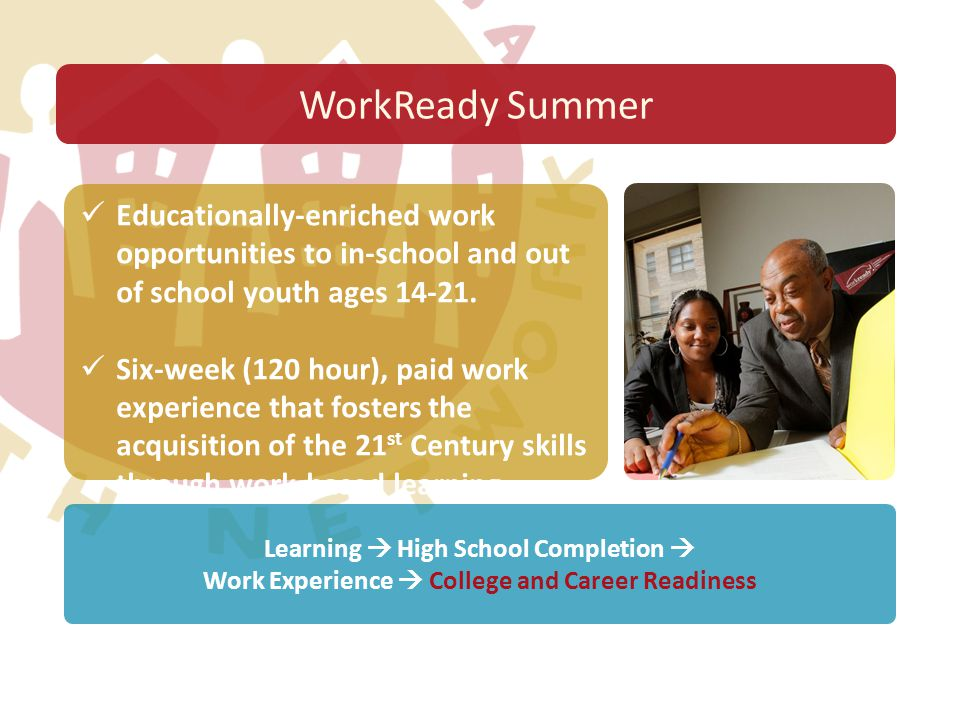 Educationally-enriched work opportunities to in-school and out of school youth ages 14-21. Six-week (120 hour), paid work experience that fosters the