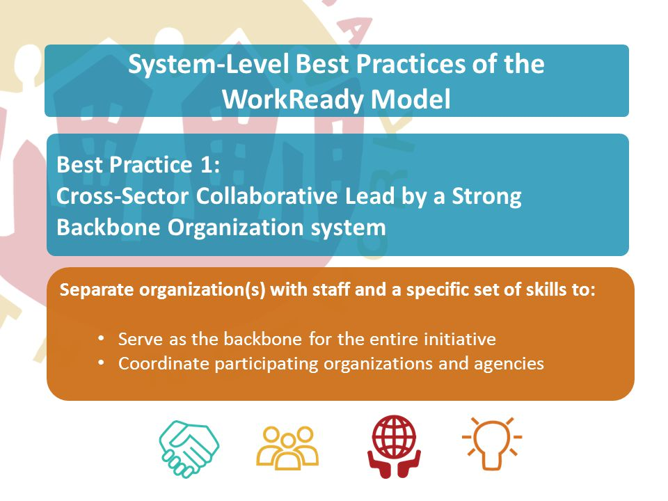 System-Level Best Practices of the WorkReady Model Separate organization(s) with staff and a specific set of skills to: Serve as the backbone for the