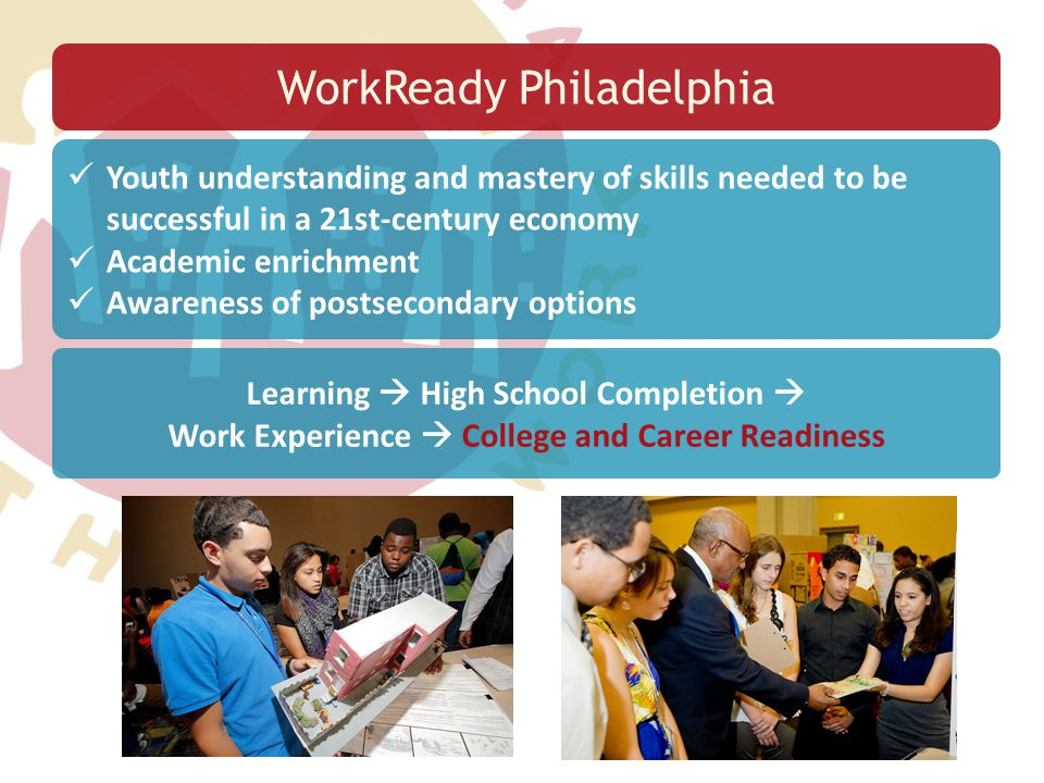 Youth understanding and mastery of skills needed to be successful in a 21st-century economy Academic enrichment Awareness of postsecondary options Lea