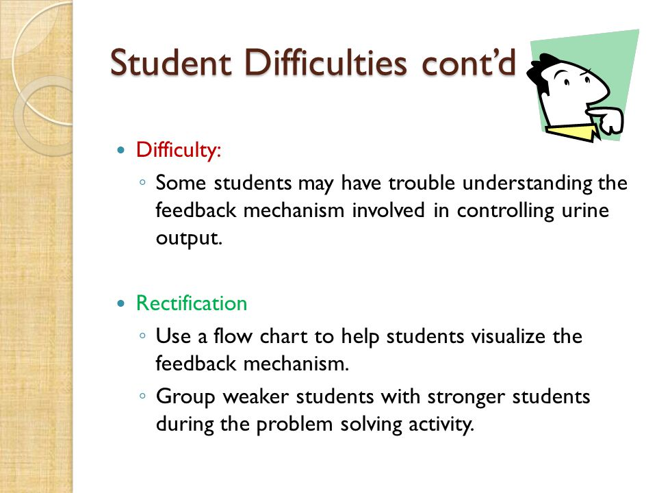 Student Difficulties cont'd Difficulty: ◦ Some students may have trouble understanding the feedback mechanism involved in controlling urine output. Re