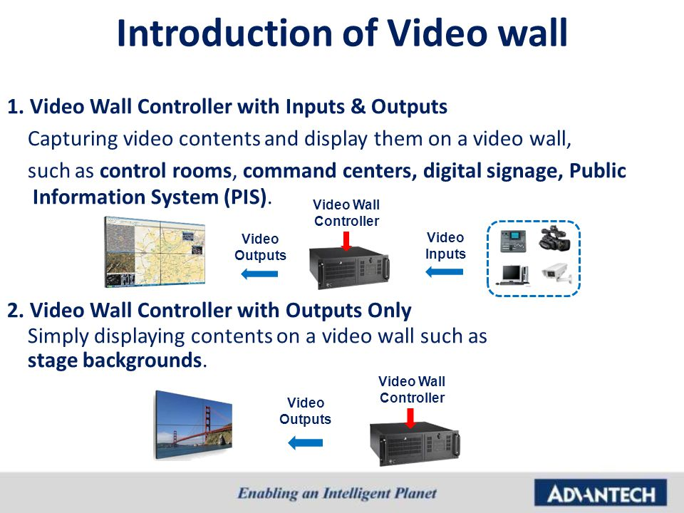 Introduction of Video wall 1. Video Wall Controller with Inputs & Outputs Capturing video contents and display them on a video wall, such as control r
