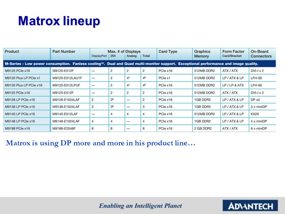 FAQ 1.What's the difference between Matrox Mura cards and nVIDIA, ATi graphics cards.
