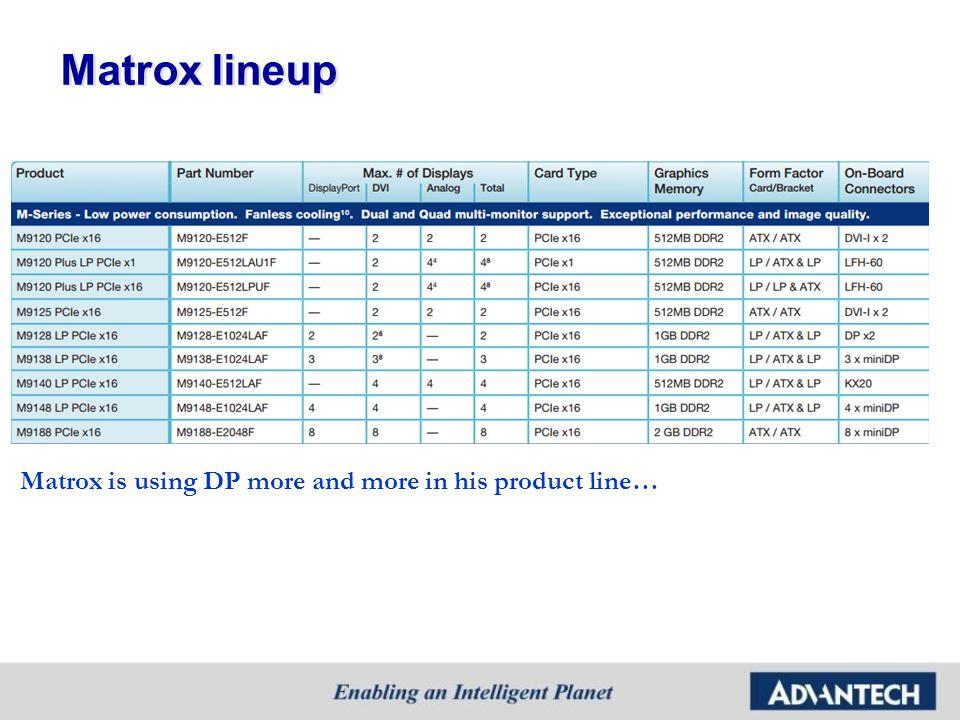 Advantech product portfolio Advantech already introduced DP in its FPM-51x2G series since June 2012.