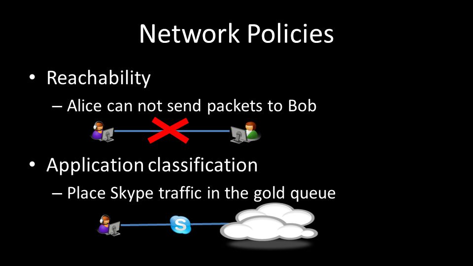 Network Policies Reachability – Alice can not send packets to Bob Application classification – Place Skype traffic in the gold queue
