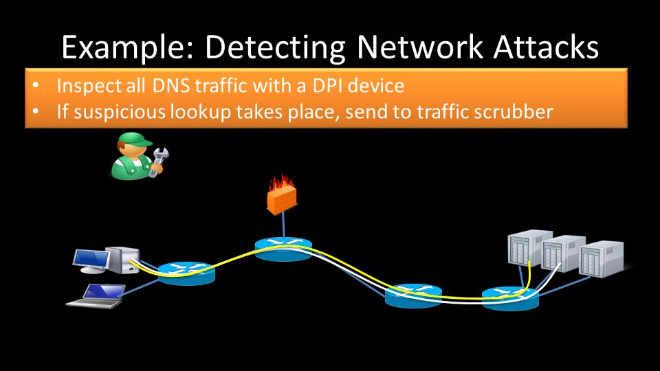 Example: Detecting Network Attacks Inspect all DNS traffic with a DPI device If suspicious lookup takes place, send to traffic scrubber Inspect all DNS traffic with a DPI device If suspicious lookup takes place, send to traffic scrubber