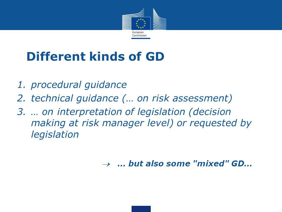 Different kinds of GD 1.procedural guidance 2.technical guidance (… on risk assessment) 3.… on interpretation of legislation (decision making at risk