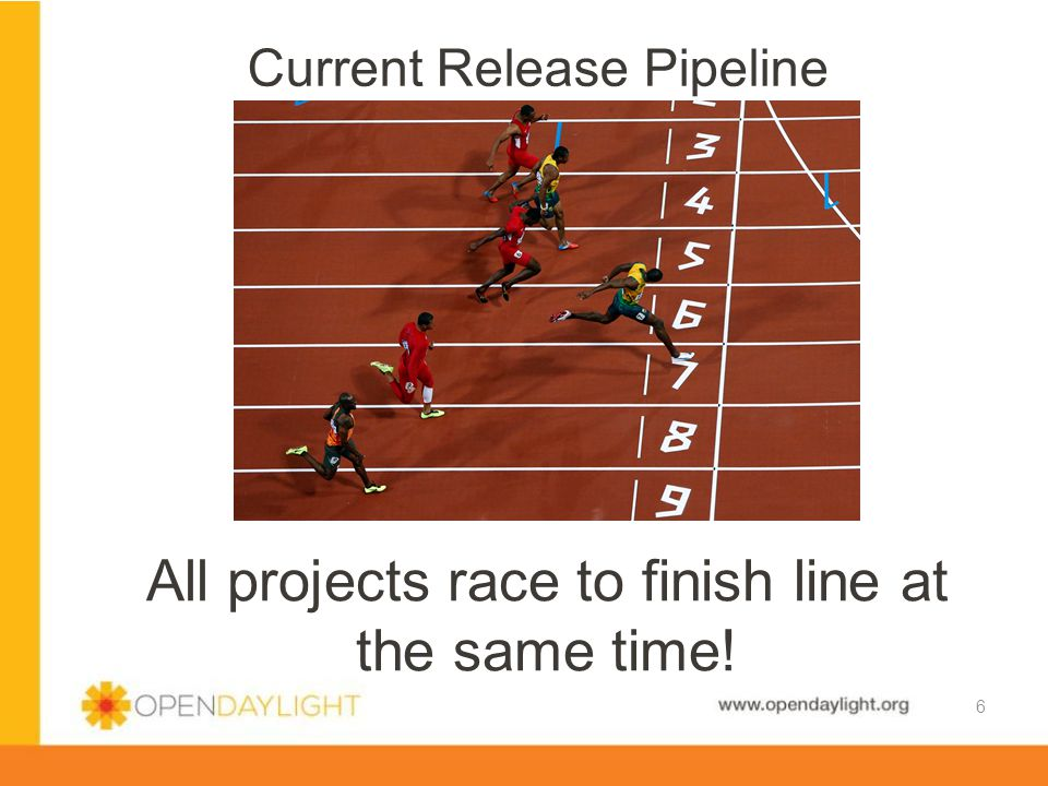 www.opendaylight.org Current Release Pipeline 7 Problem is … Inter-project dependencies some things need to happen before others!
